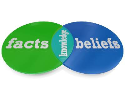 diagram of the interaction of facts and belief